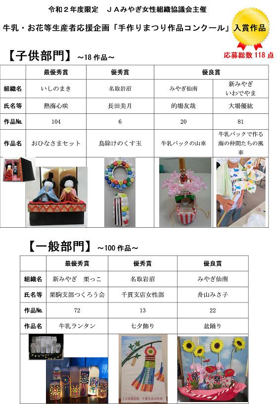「手作りまつり作品コンクール」入賞作品